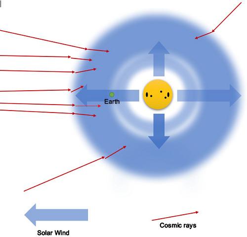 Cosmic rays during grand solar maxima